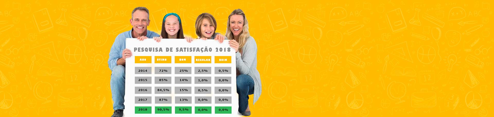 banner-avaliação-2